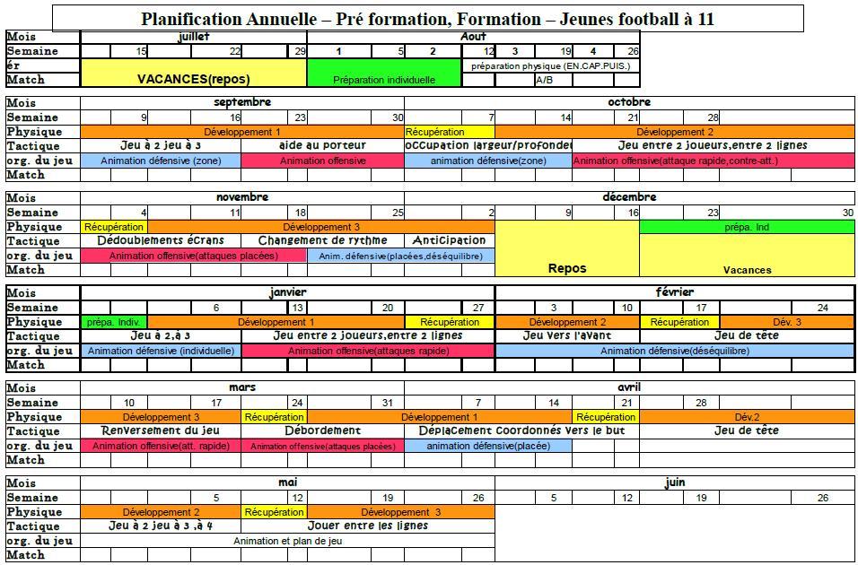 planification foot à 11
