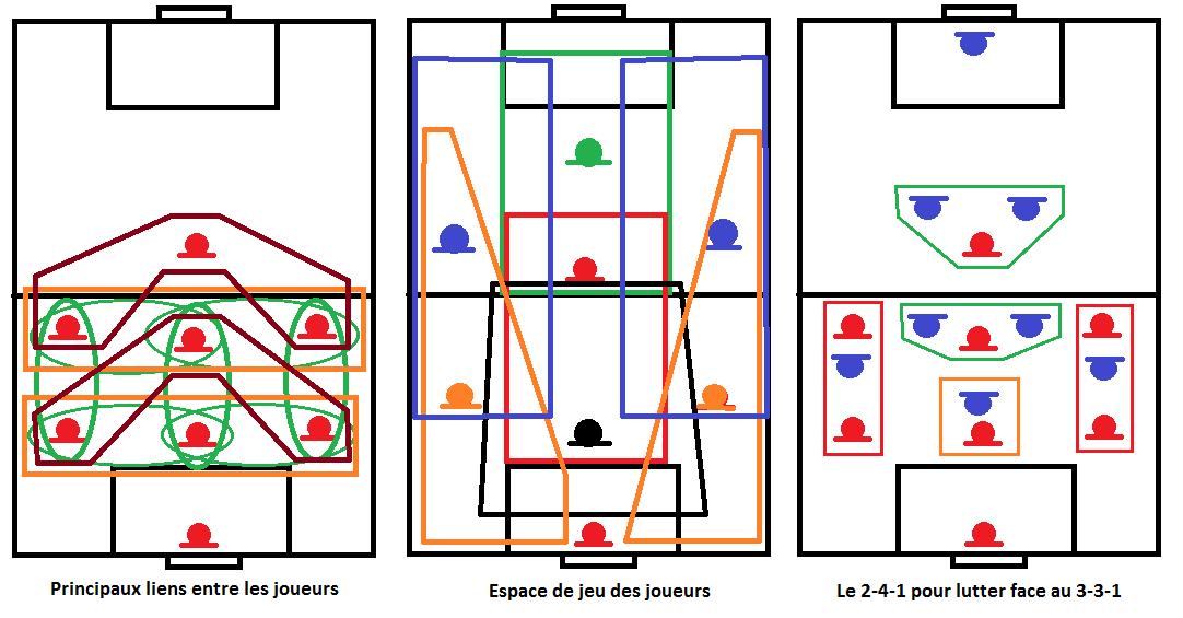 footballcoach vid os. Black Bedroom Furniture Sets. Home Design Ideas