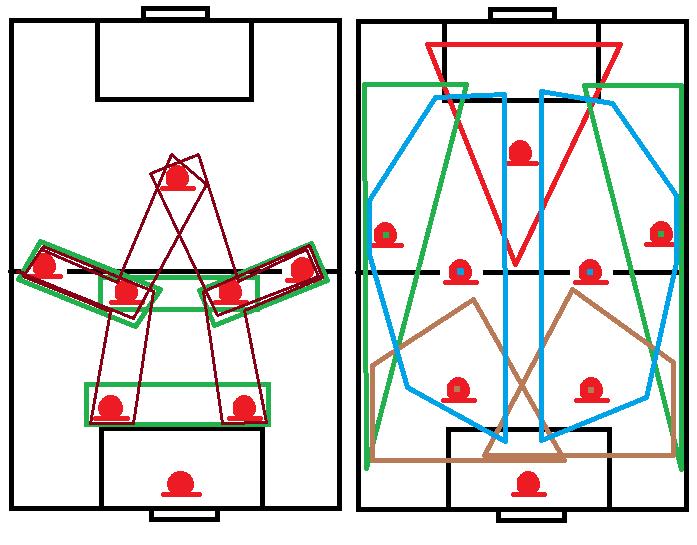 système 2-4-1